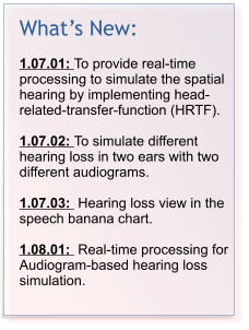 What's New:  1.07.01: To provide real-time processing to simulate the spatial hearing by implementing head-related-transfer-function (HRTF).   1.07.02: To simulate different hearing loss in two ears with two different audiograms.   1.07.03:  Hearing loss view in the speech banana chart.  1.08.01:  Real-time processing for Audiogram-based hearing loss simulation.